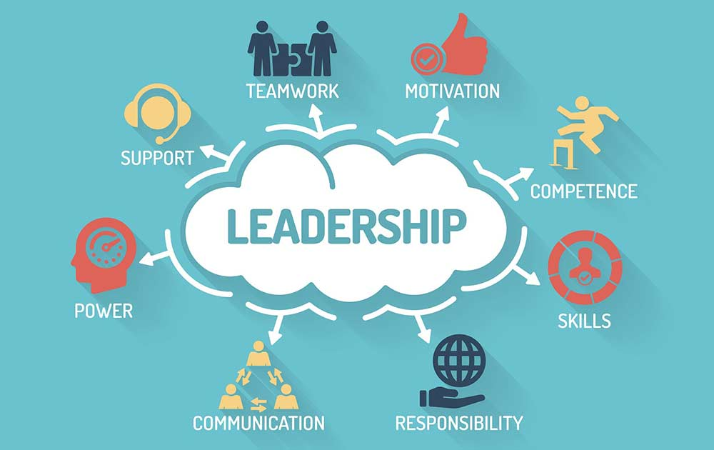 Are You a Born Leader? Take Stock of Your Skills Now   Unbridling ...